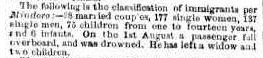 SHIPPINGS INTELLIGENCE. (1857, October 24). The Argus (Melbourne, Vic. : 1848 - 1957), p. 4. Retrieved March 11, 2015, from http://nla.gov.au/nla.news-article7140965